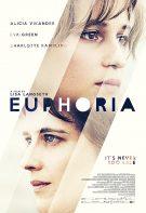 Euphoria 2017 Filmi Türkçe Dublaj izle – Dramatik Öykü Filmleri